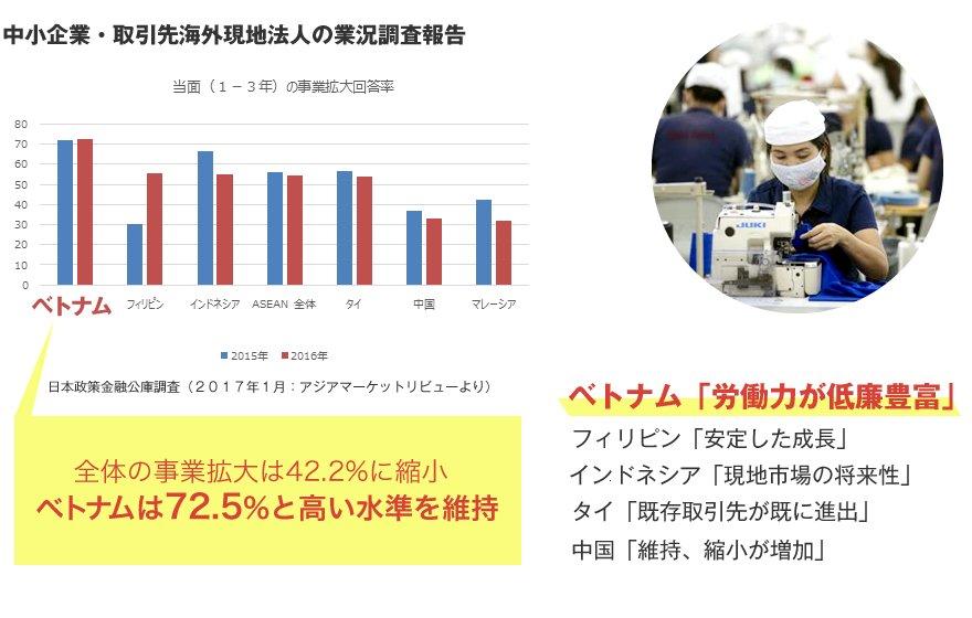 中小企業・取引先海外現地法人の業況調査報告